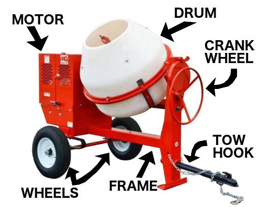 Concrete Mixer Components
