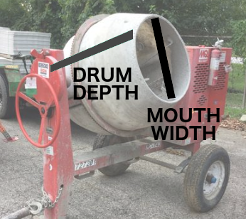 Concrete Mixer Drum Capacity