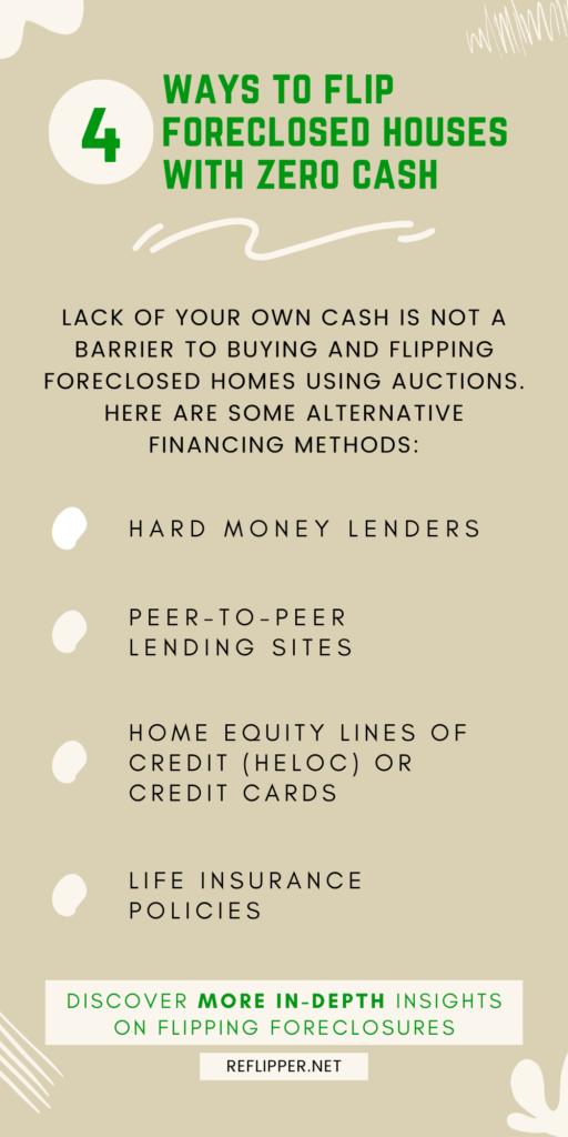 An infographic describing 4 ways to flip foreclosed houses with zero cash