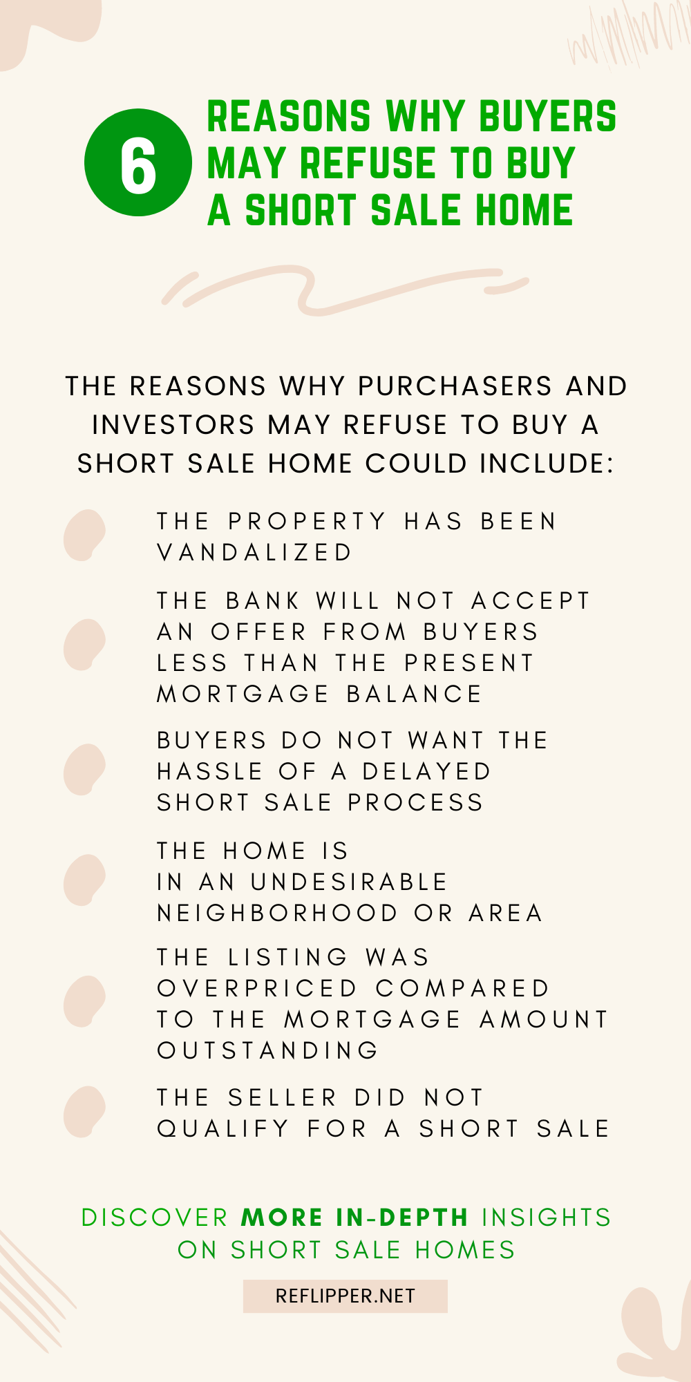 An infographic describing the 6 reasons why buyers may refuse to buy a short sale home.