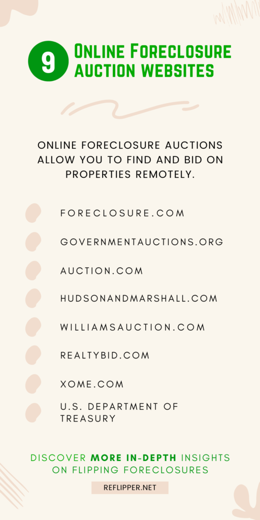 An infographic describing 9 online foreclosure auction websites.