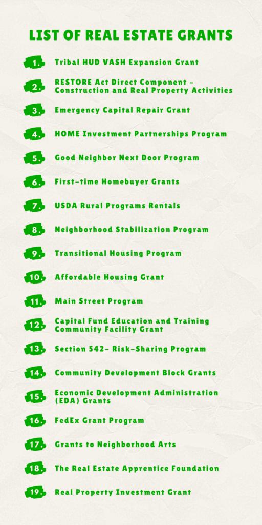 List of Real Estate Grants