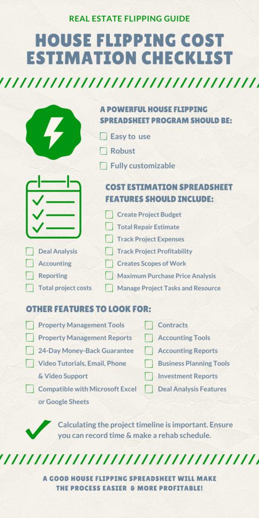 House Flipping Cost Estimation Checklist